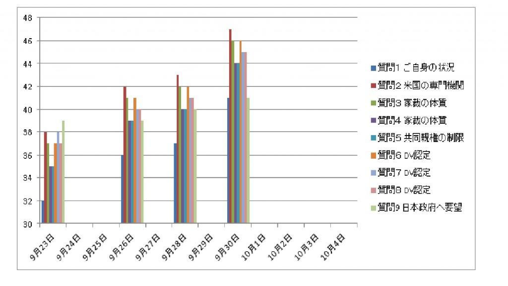 %e3%82%a2%e3%83%b3%e3%82%b1%e3%83%bc%e3%83%88%e7%b5%90%e6%9e%9c9%e6%9c%8830%e6%97%a5