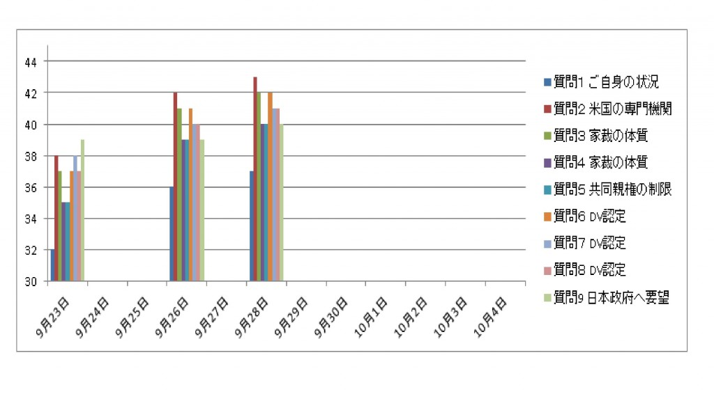 2%e3%82%a2%e3%83%b3%e3%82%b1%e3%83%bc%e3%83%88%e7%b5%90%e6%9e%9c9%e6%9c%8828%e6%97%a52%e7%89%88